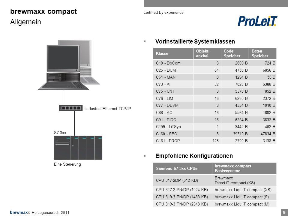 certified by experience 55 brewmaxx compact Allgemein Herzogenaurach, 2011 Industrial Ethernet TCP/IP S7-3xx Eine Steuerung Vorinstallierte Systemklassen Empfohlene Konfigurationen Klasse Objekt- anzhal Code Speicher Daten Speicher C10 - DbCom82800 B724 B C25 - DCM644758 B6856 B C64 - MAN81294 B58 B C73 - AI327028 B5388 B C75 - CNT85370 B852 B C76 - LIM166280 B2372 B C77 - DEVM84354 B1010 B C88 - AO165564 B1882 B C91 - PIDC166254 B3832 B C159 - LiTSys13442 B462 B C160 - SEQ839310 B47834 B C161 - PROP1282790 B3138 B Siemens S7-3xx CPUs brewmaxx compact Basissysteme CPU 317-2DP (512 KB) Brewmaxx Direct iT compact (XS) CPU 317-2 PN/DP (1024 KB)brewmaxx Liqu iT compact (XS) CPU 319-3 PN/DP (1433 KB)brewmaxx Liqu iT compact (S) CPU 319-3 PN/DP (2048 KB)brewmaxx Liqu iT compact (M)