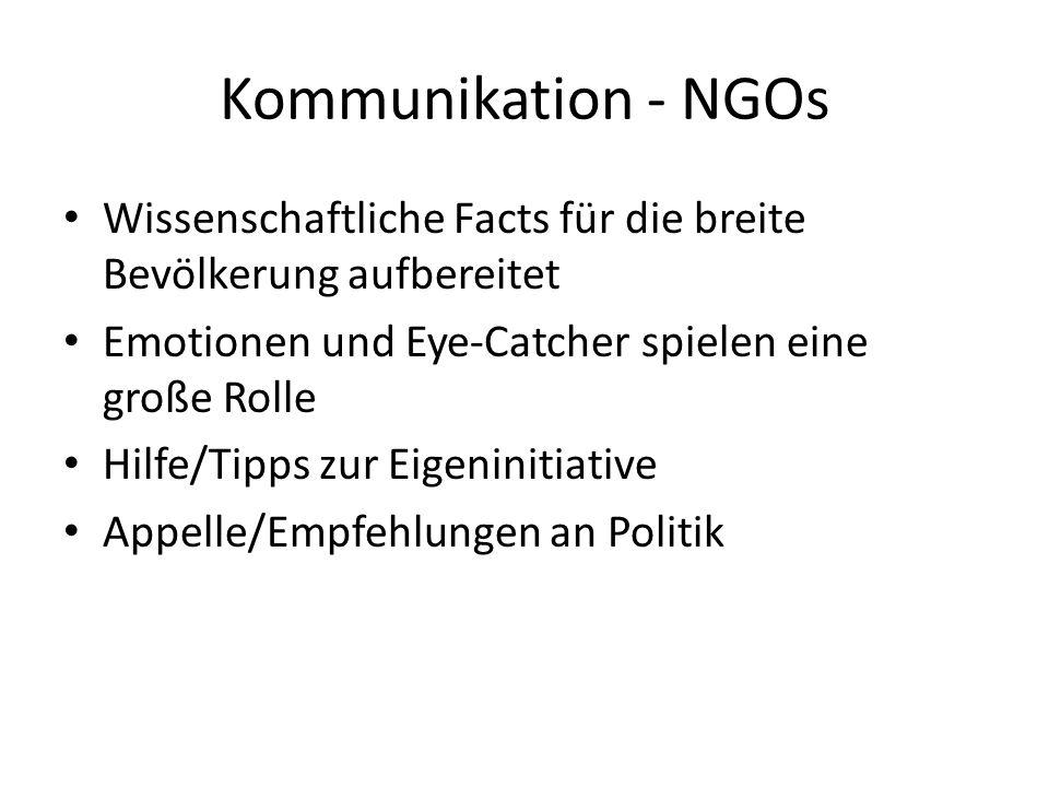 Kommunikation - NGOs Wissenschaftliche Facts für die breite Bevölkerung aufbereitet Emotionen und Eye-Catcher spielen eine große Rolle Hilfe/Tipps zur