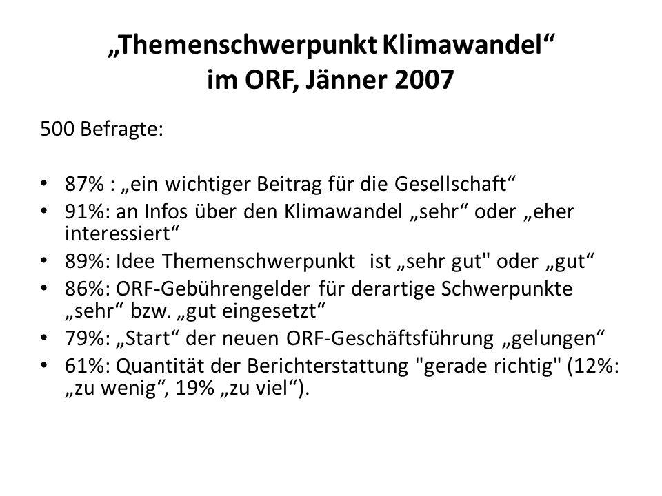 Themenschwerpunkt Klimawandel im ORF, Jänner 2007 500 Befragte: 87% : ein wichtiger Beitrag für die Gesellschaft 91%: an Infos über den Klimawandel se