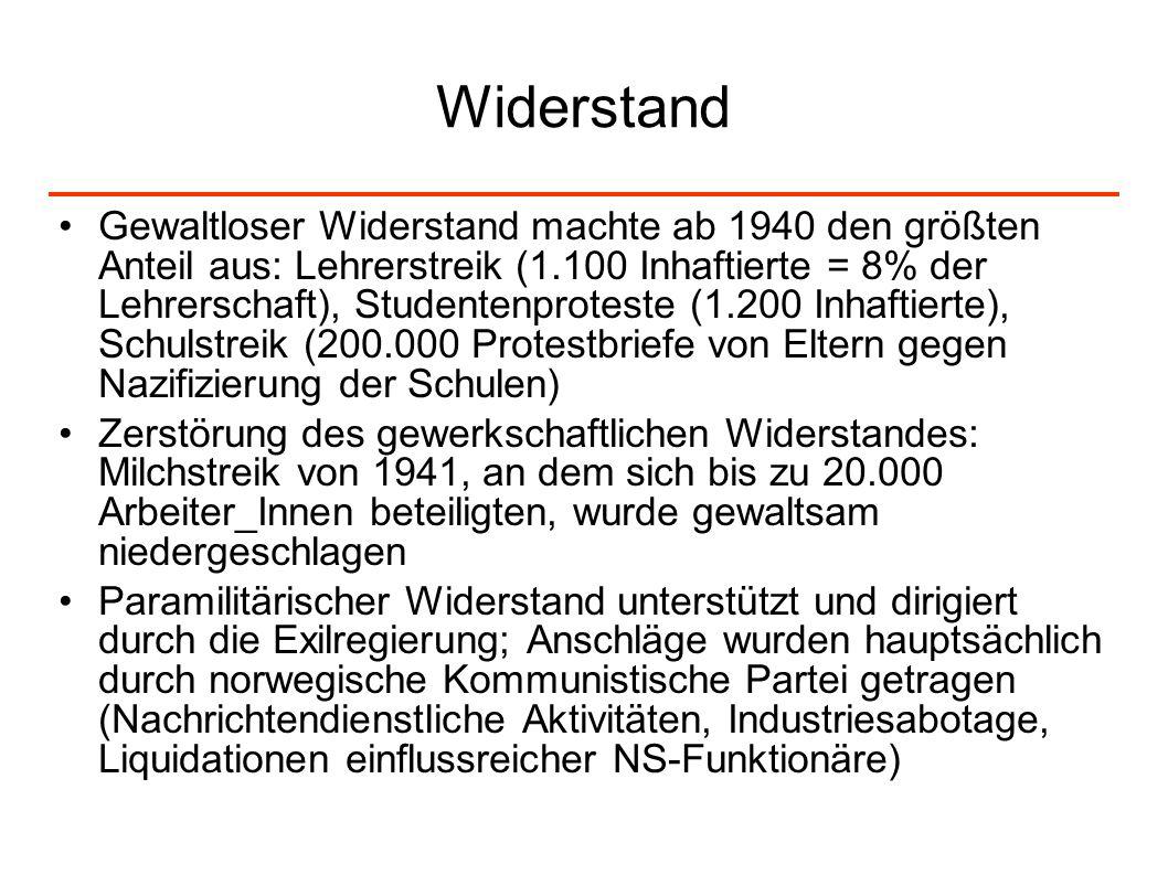 Widerstand Gewaltloser Widerstand machte ab 1940 den größten Anteil aus: Lehrerstreik (1.100 Inhaftierte = 8% der Lehrerschaft), Studentenproteste (1.