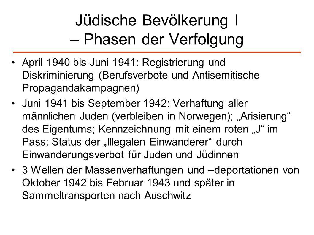 Jüdische Bevölkerung I – Phasen der Verfolgung April 1940 bis Juni 1941: Registrierung und Diskriminierung (Berufsverbote und Antisemitische Propagand