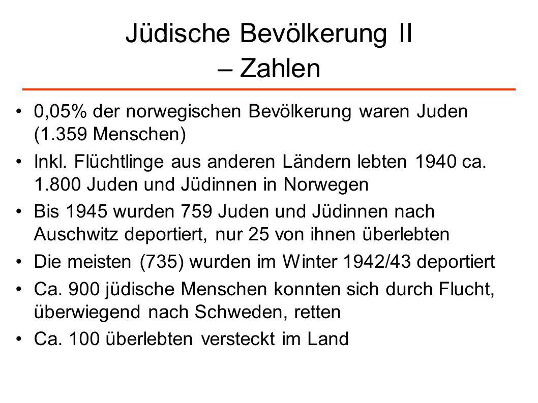 Jüdische Bevölkerung II – Zahlen 0,05% der norwegischen Bevölkerung waren Juden (1.359 Menschen) Inkl. Flüchtlinge aus anderen Ländern lebten 1940 ca.