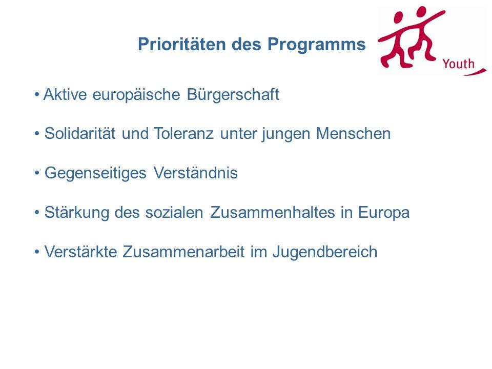 Prioritäten des Programms Aktive europäische Bürgerschaft Solidarität und Toleranz unter jungen Menschen Gegenseitiges Verständnis Stärkung des sozialen Zusammenhaltes in Europa Verstärkte Zusammenarbeit im Jugendbereich