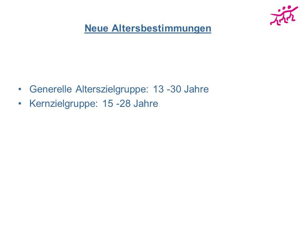 Neue Altersbestimmungen Generelle Alterszielgruppe: 13 -30 Jahre Kernzielgruppe: 15 -28 Jahre
