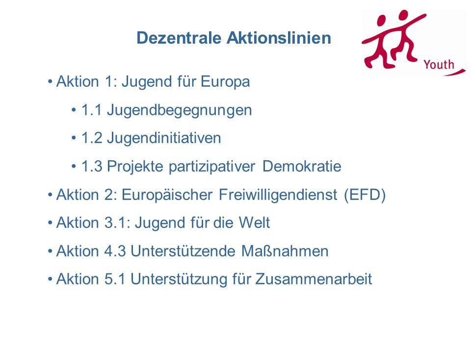 Dezentrale Aktionslinien Aktion 1: Jugend für Europa 1.1 Jugendbegegnungen 1.2 Jugendinitiativen 1.3 Projekte partizipativer Demokratie Aktion 2: Europäischer Freiwilligendienst (EFD) Aktion 3.1: Jugend für die Welt Aktion 4.3 Unterstützende Maßnahmen Aktion 5.1 Unterstützung für Zusammenarbeit