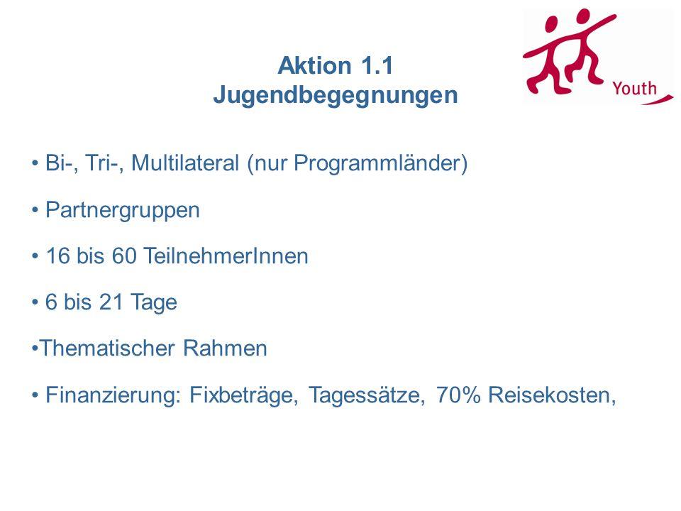 Bi-, Tri-, Multilateral (nur Programmländer) Partnergruppen 16 bis 60 TeilnehmerInnen 6 bis 21 Tage Thematischer Rahmen Finanzierung: Fixbeträge, Tage