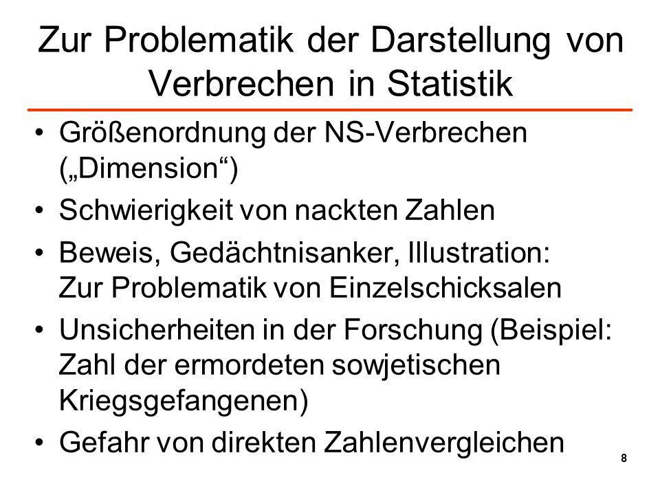 Zur Problematik der Darstellung von Verbrechen in Statistik Größenordnung der NS-Verbrechen (Dimension) Schwierigkeit von nackten Zahlen Beweis, Gedäc