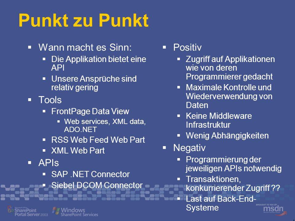 Punkt zu Punkt Wann macht es Sinn: Die Applikation bietet eine API Unsere Ansprüche sind relativ gering Tools FrontPage Data View Web services, XML da