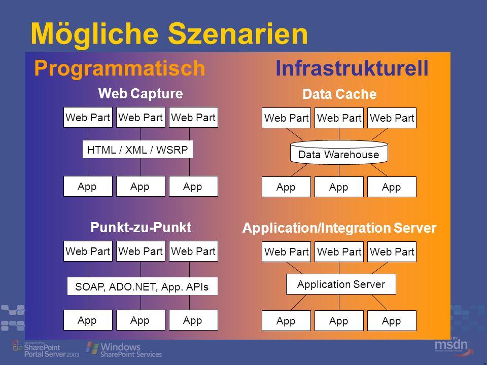 Mögliche Szenarien Web Part Web Capture App HTML / XML / WSRP Web Part Punkt-zu-Punkt App SOAP, ADO.NET, App. APIs Web Part Data Cache App Data Wareho