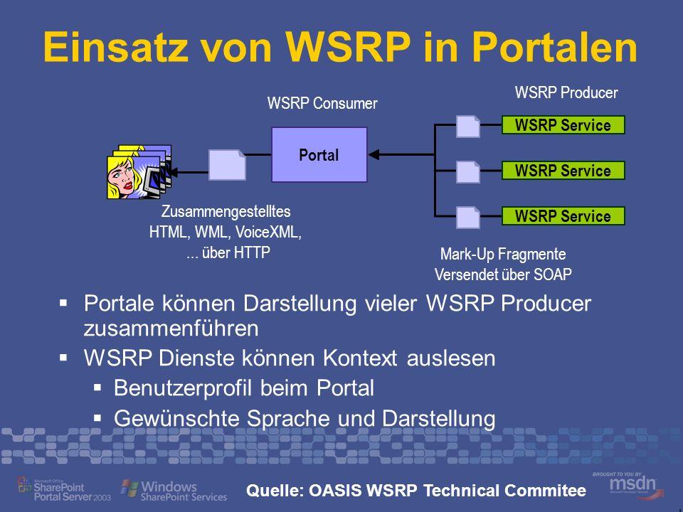 Einsatz von WSRP in Portalen Portale können Darstellung vieler WSRP Producer zusammenführen WSRP Dienste können Kontext auslesen Benutzerprofil beim P