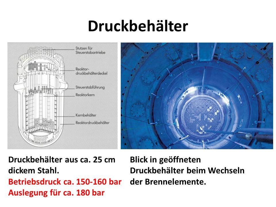 Druckbehälter Druckbehälter aus ca. 25 cm dickem Stahl. Betriebsdruck ca. 150-160 bar Auslegung für ca. 180 bar Blick in geöffneten Druckbehälter beim