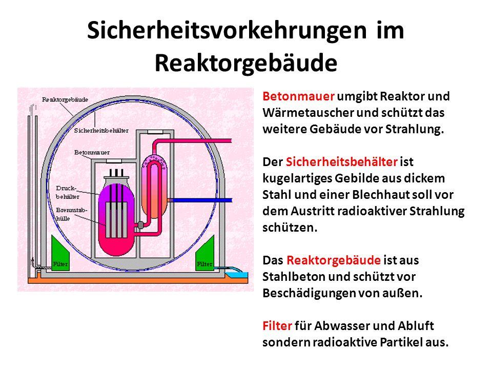 Sicherheitsvorkehrungen im Reaktorgebäude Betonmauer umgibt Reaktor und Wärmetauscher und schützt das weitere Gebäude vor Strahlung. Der Sicherheitsbe