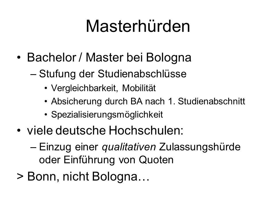 Masterhürden Bachelor / Master bei Bologna –Stufung der Studienabschlüsse Vergleichbarkeit, Mobilität Absicherung durch BA nach 1. Studienabschnitt Sp