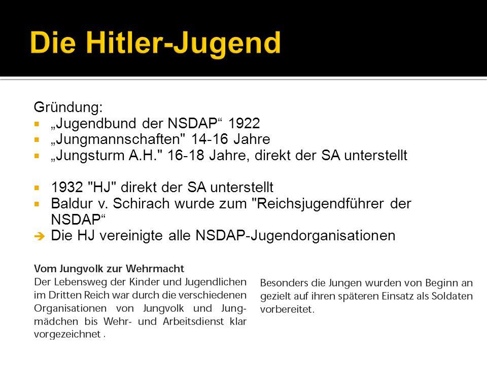Gründung: Jugendbund der NSDAP 1922 Jungmannschaften