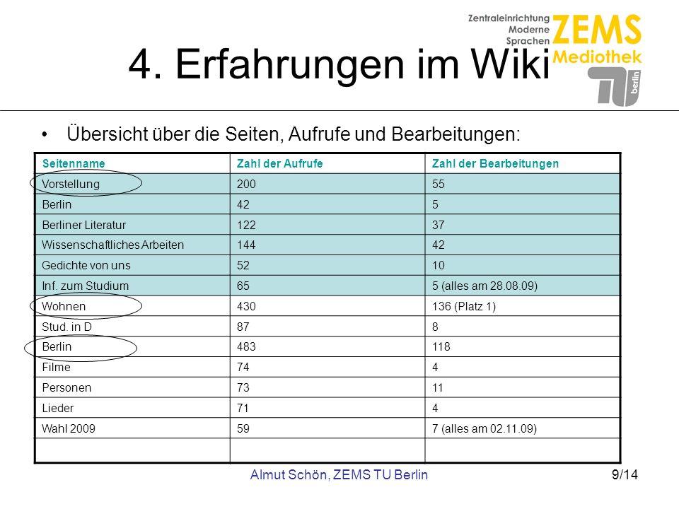 Almut Schön, ZEMS TU Berlin9/14 4. Erfahrungen im Wiki Übersicht über die Seiten, Aufrufe und Bearbeitungen: SeitennameZahl der AufrufeZahl der Bearbe