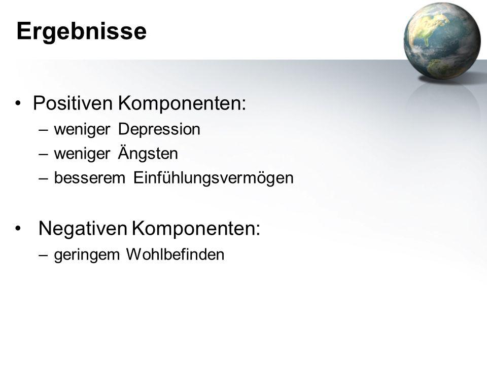Ergebnisse Positiven Komponenten: –weniger Depression –weniger Ängsten –besserem Einfühlungsvermögen Negativen Komponenten: –geringem Wohlbefinden