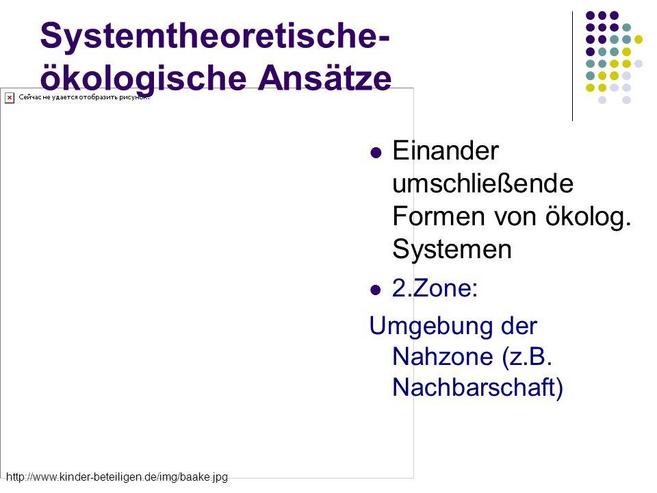 Systemtheoretische- ökologische Ansätze Einander umschließende Formen von ökolog. Systemen 2.Zone: Umgebung der Nahzone (z.B. Nachbarschaft) http://ww