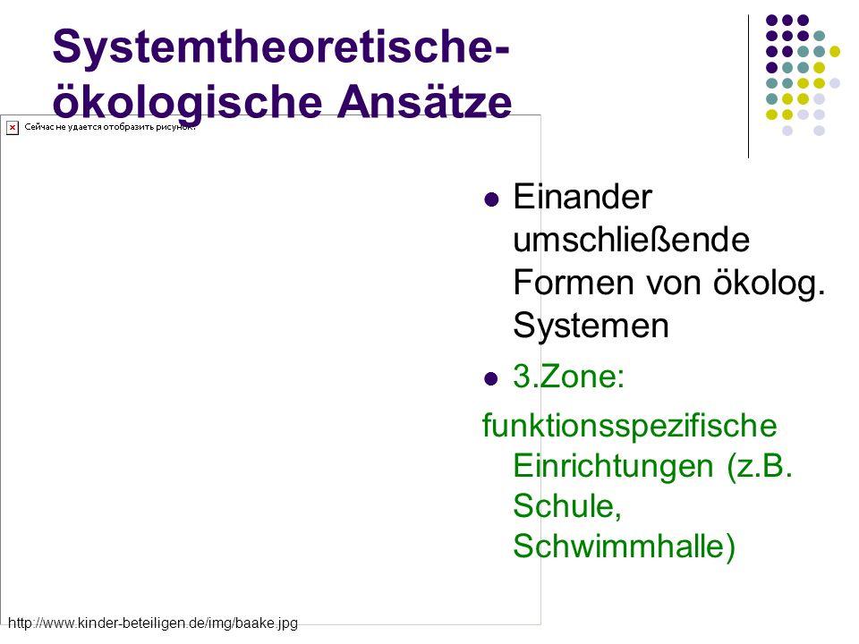 Systemtheoretische- ökologische Ansätze Einander umschließende Formen von ökolog. Systemen 3.Zone: funktionsspezifische Einrichtungen (z.B. Schule, Sc