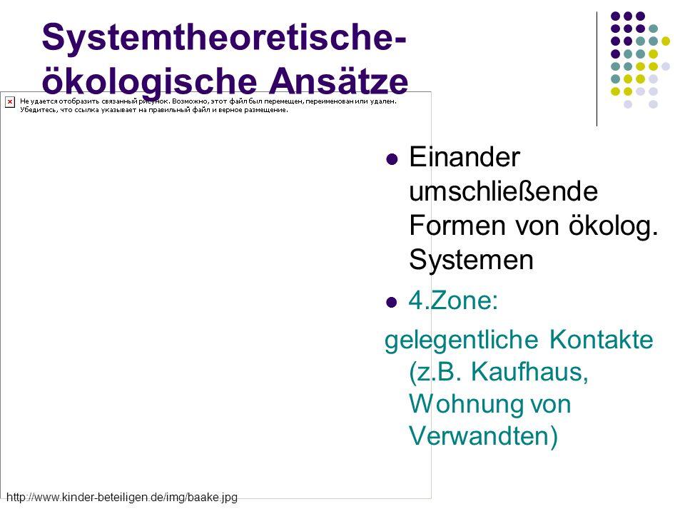 Systemtheoretische- ökologische Ansätze Einander umschließende Formen von ökolog. Systemen 4.Zone: gelegentliche Kontakte (z.B. Kaufhaus, Wohnung von