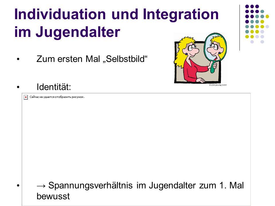 Individuation und Integration im Jugendalter Zum ersten Mal Selbstbild Identität: Spannungsverhältnis im Jugendalter zum 1. Mal bewusst