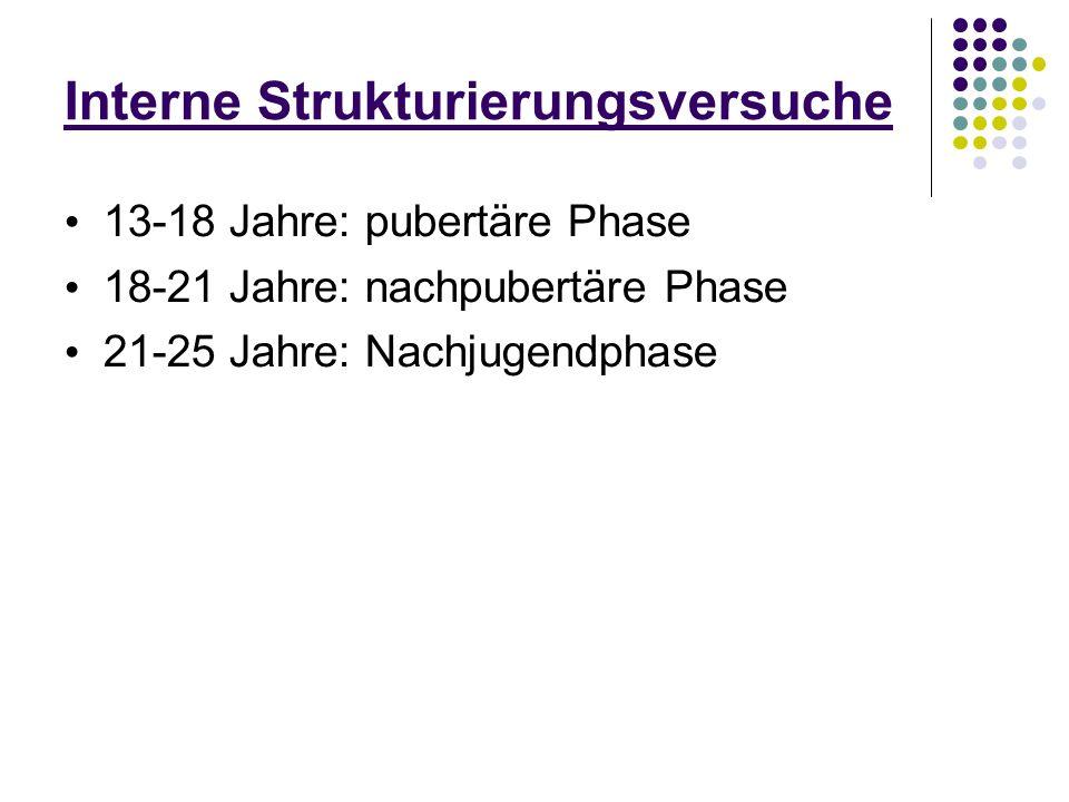 Interne Strukturierungsversuche 13-18 Jahre: pubertäre Phase 18-21 Jahre: nachpubertäre Phase 21-25 Jahre: Nachjugendphase