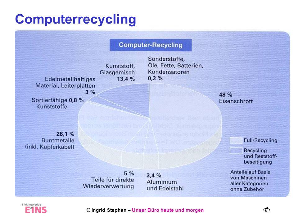 © Ingrid Stephan – Unser Büro heute und morgen 10 Computerrecycling