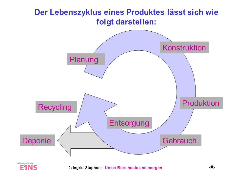 © Ingrid Stephan – Unser Büro heute und morgen 4 Deponie Der Lebenszyklus eines Produktes lässt sich wie folgt darstellen: Planung Konstruktion Produktion Gebrauch Entsorgung Recycling
