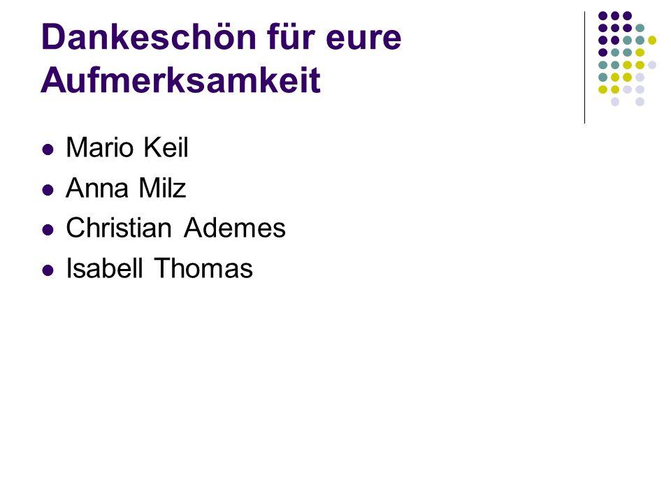 Dankeschön für eure Aufmerksamkeit Mario Keil Anna Milz Christian Ademes Isabell Thomas
