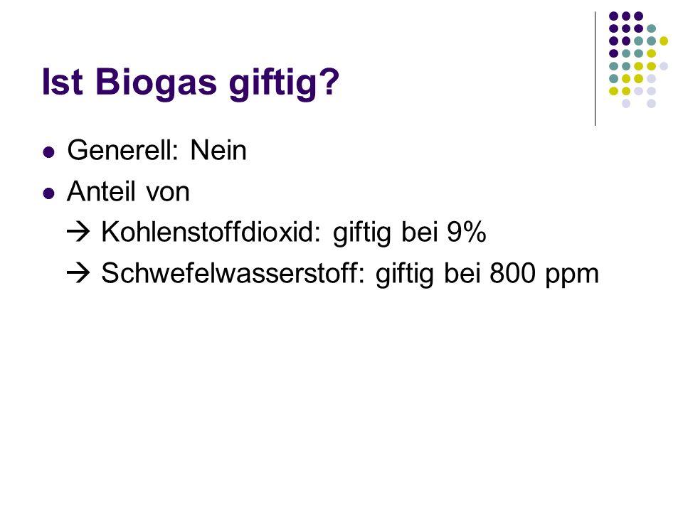 Ist Biogas giftig? Generell: Nein Anteil von Kohlenstoffdioxid: giftig bei 9% Schwefelwasserstoff: giftig bei 800 ppm