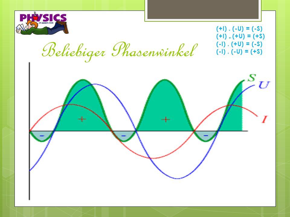 (+I). (-U) = (-S) (+I). (+U) = (+S) (-I). (+U) = (-S) (-I). (-U) = (+S) Beliebiger Phasenwinkel