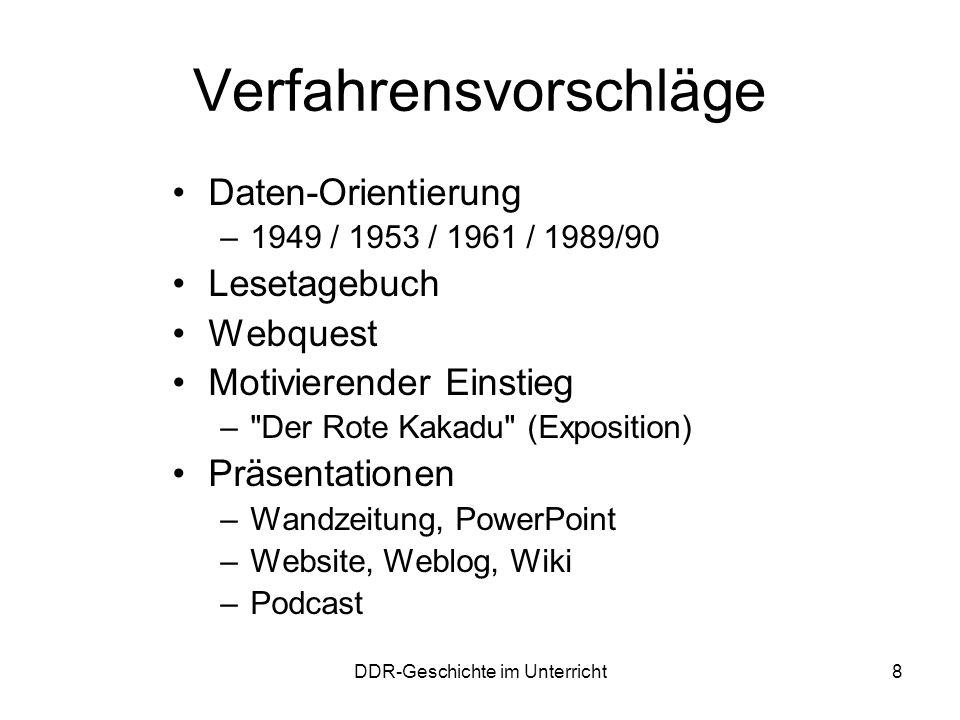 DDR-Geschichte im Unterricht8 Verfahrensvorschläge Daten-Orientierung –1949 / 1953 / 1961 / 1989/90 Lesetagebuch Webquest Motivierender Einstieg –