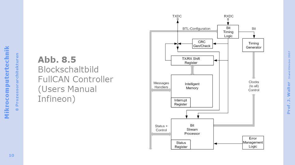 Mikrocomputertechnik 8 Prozessorarchitekturen Prof. J. Walter Stand Oktober 2007 10 Abb. 8.5 Blockschaltbild FullCAN Controller (Users Manual Infineon