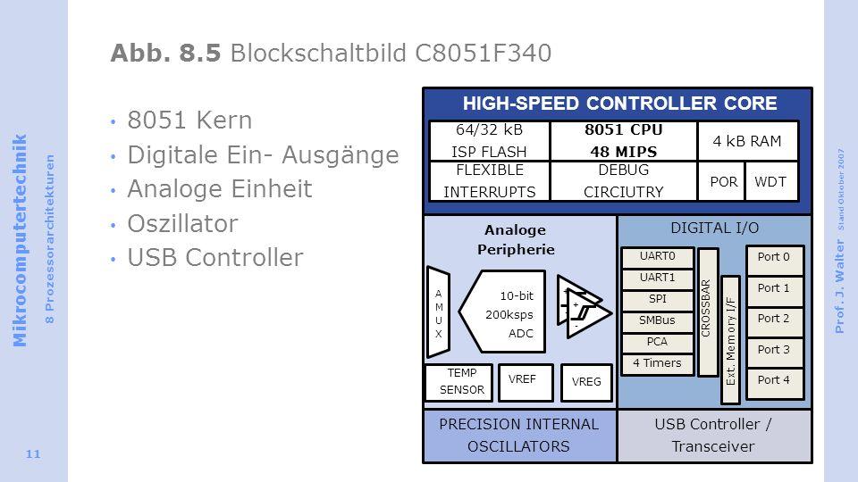 Mikrocomputertechnik 8 Prozessorarchitekturen Prof. J. Walter Stand Oktober 2007 11 Abb. 8.5 Blockschaltbild C8051F340 8051 Kern Digitale Ein- Ausgäng