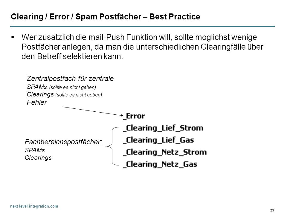 next-level-integration.com 23 Clearing / Error / Spam Postfächer – Best Practice Zentralpostfach für zentrale SPAMs (sollte es nicht geben) Clearings