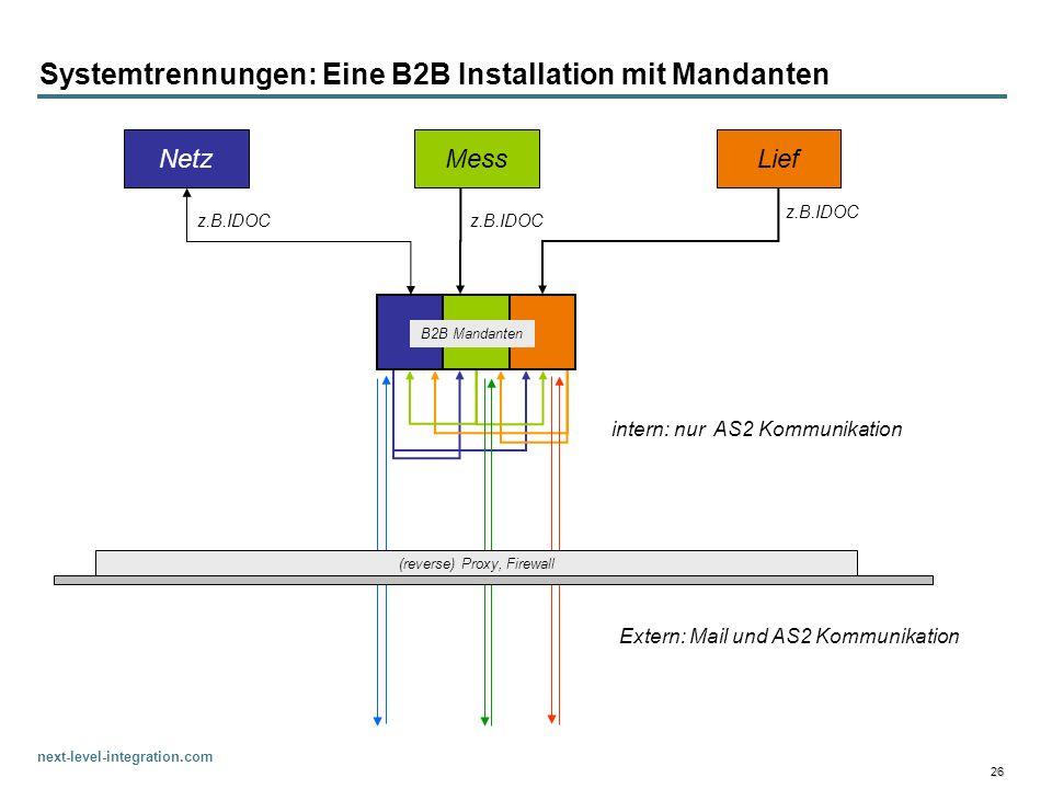 next-level-integration.com 26 Systemtrennungen: Eine B2B Installation mit Mandanten z.B.IDOC NetzMessLief z.B.IDOC B2B Mandanten intern: nur AS2 Kommu