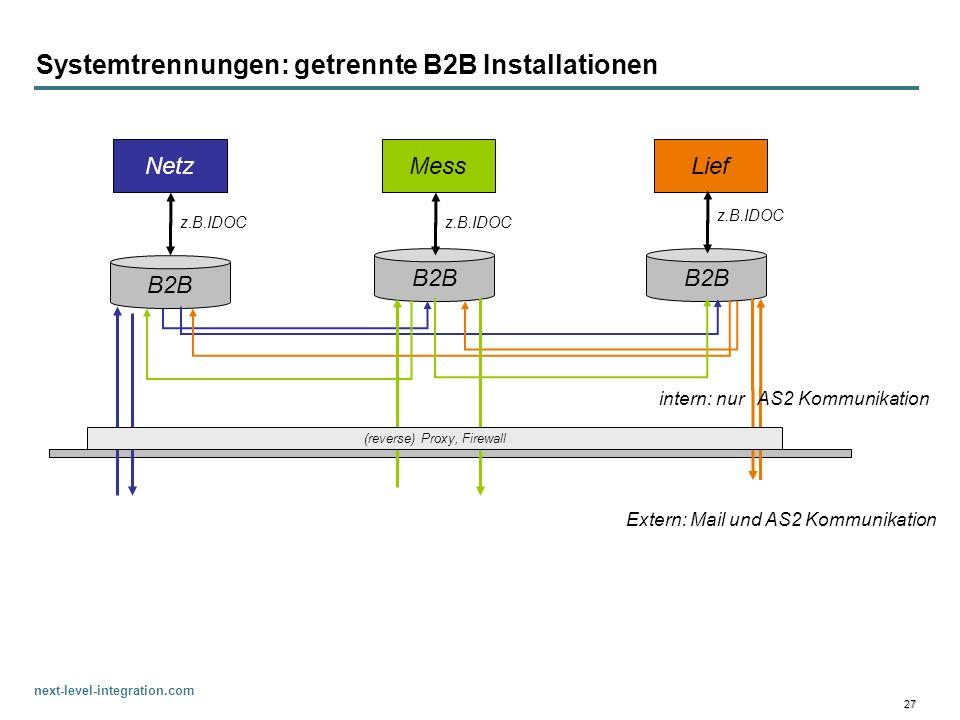 next-level-integration.com 27 Systemtrennungen: getrennte B2B Installationen B2B z.B.IDOC B2B NetzMessLief z.B.IDOC (reverse) Proxy, Firewall intern: