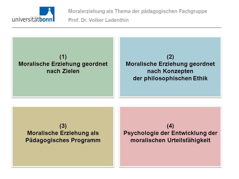 Moralerziehung als Thema der pädagogischen Fachgruppe Prof. Dr. Volker Ladenthin (1) Moralische Erziehung geordnet nach Zielen (1) Moralische Erziehun