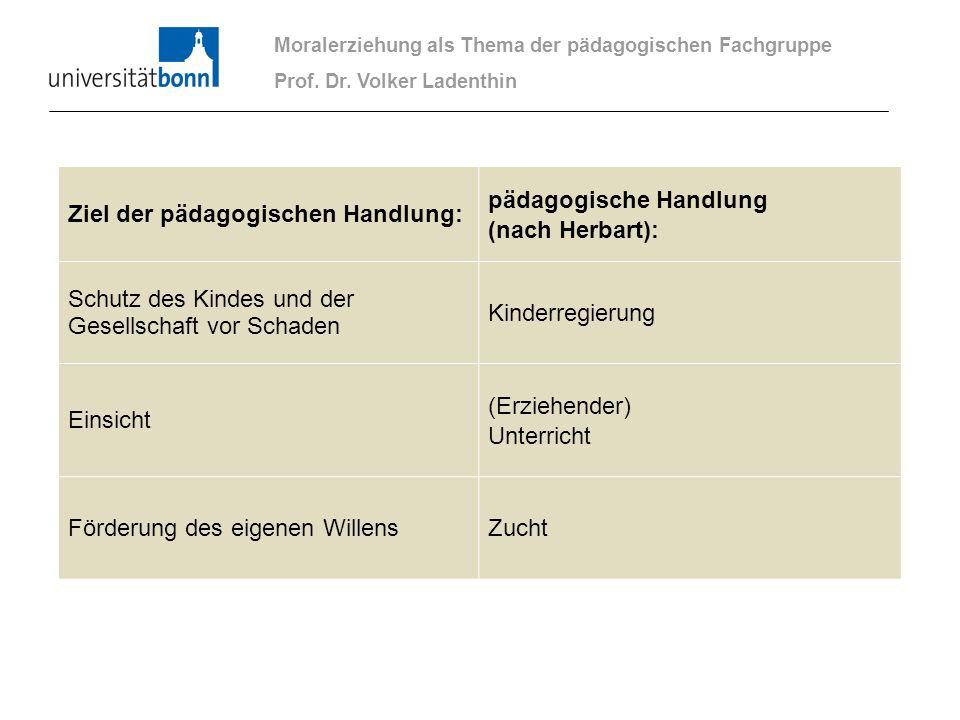 Moralerziehung als Thema der pädagogischen Fachgruppe Prof. Dr. Volker Ladenthin Ziel der pädagogischen Handlung: pädagogische Handlung (nach Herbart)