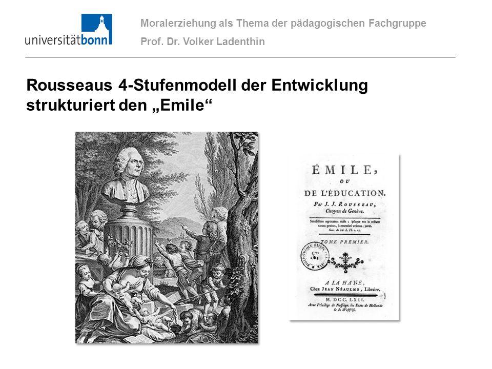 Moralerziehung als Thema der pädagogischen Fachgruppe Prof. Dr. Volker Ladenthin Rousseaus 4-Stufenmodell der Entwicklung strukturiert den Emile