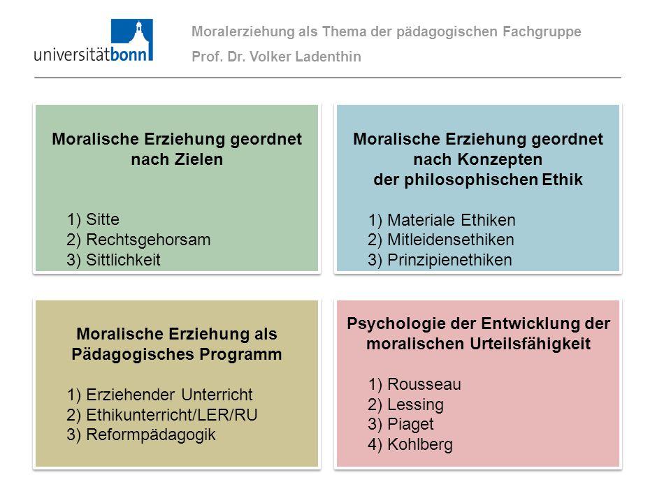 Moralerziehung als Thema der pädagogischen Fachgruppe Prof. Dr. Volker Ladenthin Moralische Erziehung geordnet nach Zielen 1) Sitte 2) Rechtsgehorsam