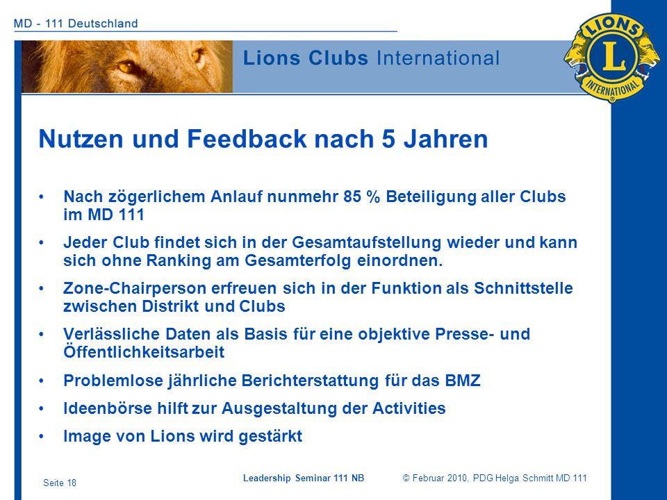 Leadership Seminar 111 NB © Februar 2010, PDG Helga Schmitt MD 111 Seite 18 Nutzen und Feedback nach 5 Jahren Nach zögerlichem Anlauf nunmehr 85 % Bet
