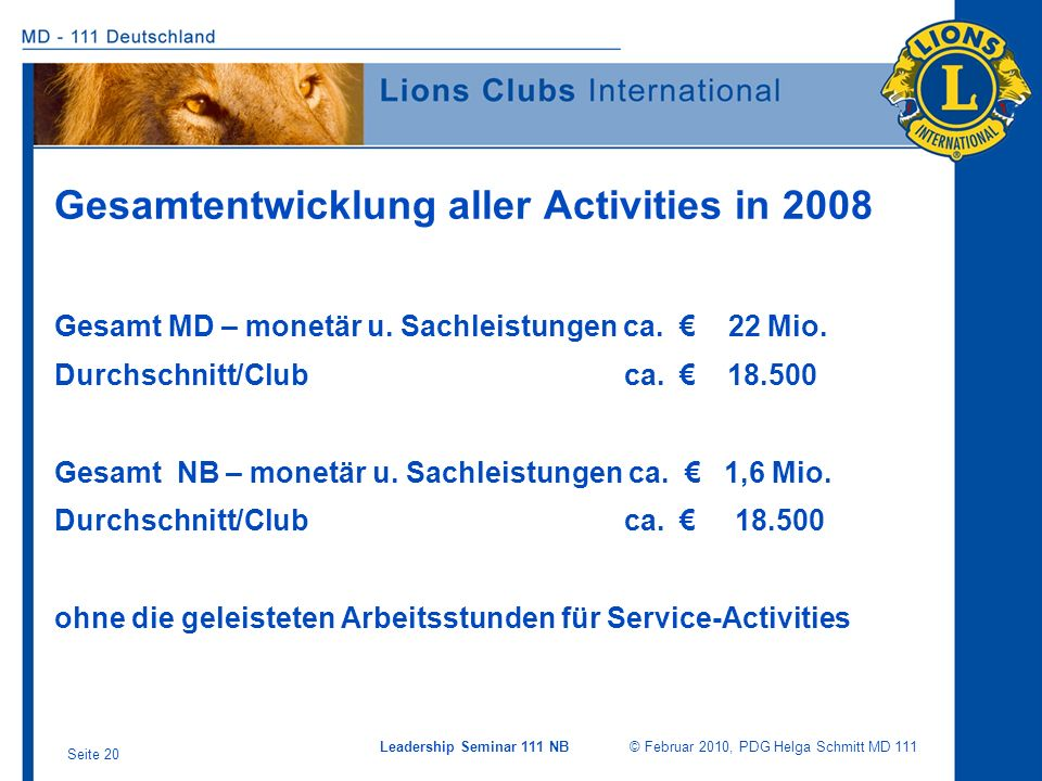 Leadership Seminar 111 NB © Februar 2010, PDG Helga Schmitt MD 111 Seite 20 Gesamtentwicklung aller Activities in 2008 Gesamt MD – monetäru. Sachleist
