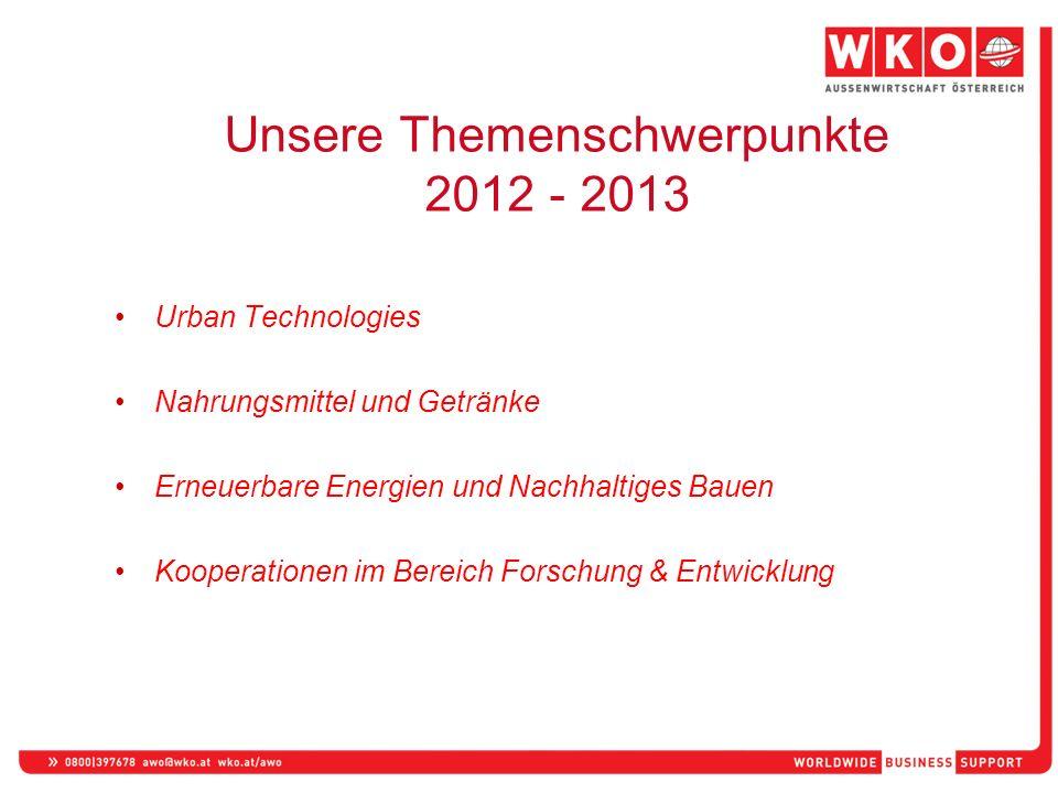 Unsere Themenschwerpunkte 2012 - 2013 Urban Technologies Nahrungsmittel und Getränke Erneuerbare Energien und Nachhaltiges Bauen Kooperationen im Bereich Forschung & Entwicklung