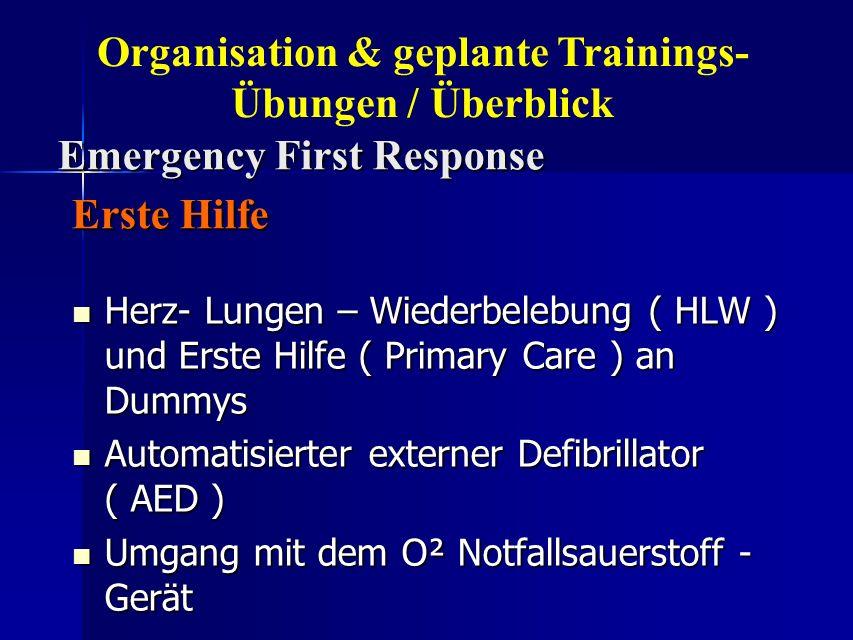 Emergency First Response Erste Hilfe Herz- Lungen – Wiederbelebung ( HLW ) und Erste Hilfe ( Primary Care ) an Dummys Herz- Lungen – Wiederbelebung (
