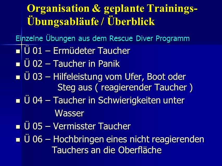 Organisation & geplante Trainings- Übungsabläufe / Überblick Einzelne Übungen aus dem Rescue Diver Programm Ü 01 – Ermüdeter Taucher Ü 01 – Ermüdeter