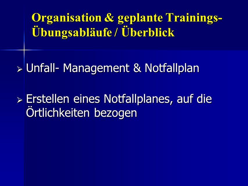 Organisation & geplante Trainings- Übungsabläufe / Überblick Unfall- Management & Notfallplan Unfall- Management & Notfallplan Erstellen eines Notfall
