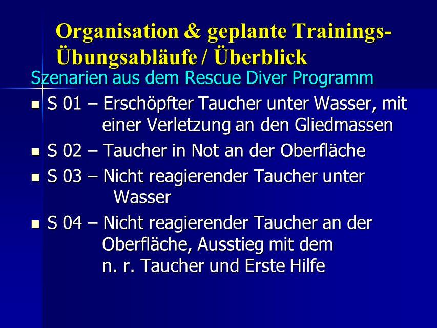 Organisation & geplante Trainings- Übungsabläufe / Überblick Szenarien aus dem Rescue Diver Programm S 01 – Erschöpfter Taucher unter Wasser, mit eine
