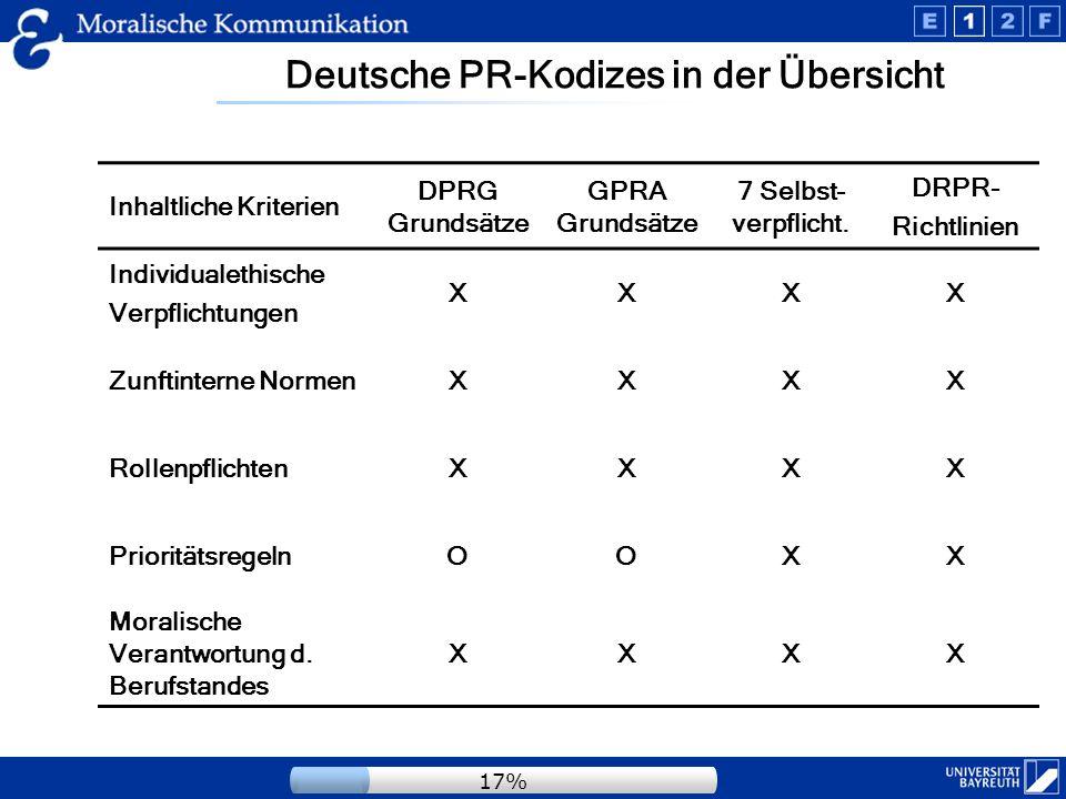 Übersicht über Deutsche PR-Vereinigungen Deutsche Public Relations-Gesellschaft e.V.