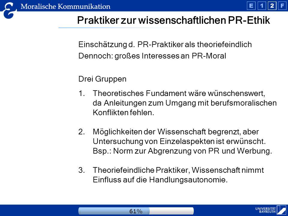 Bekanntheitsgrad von PR-Kodizes Code d Athènes oder andere PR-Kodizes bei den Meisten Befragten unbekannt .