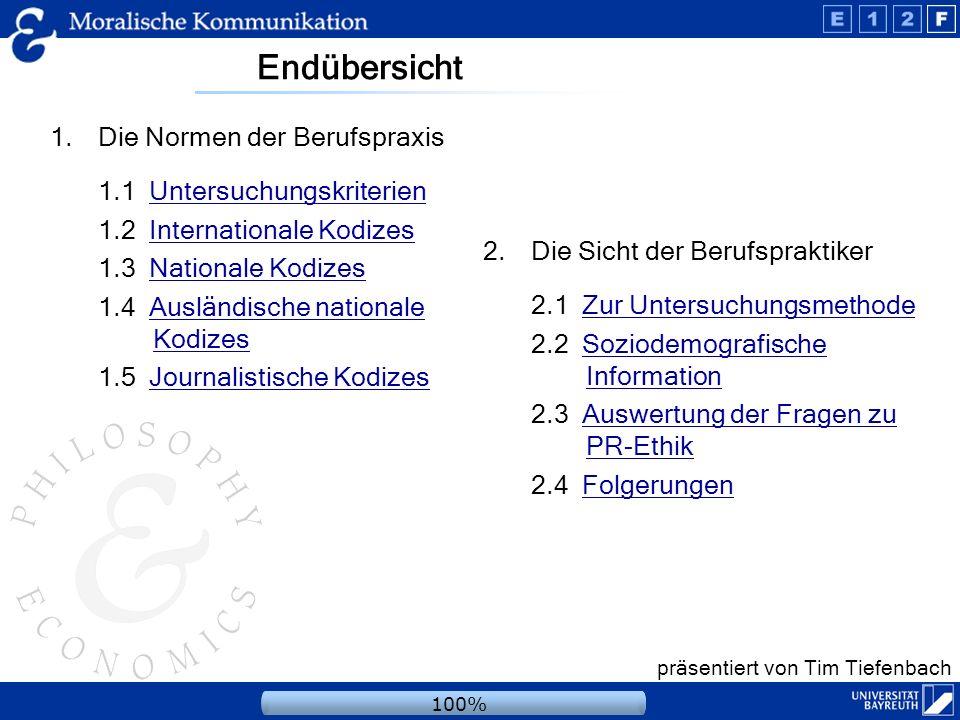 Endübersicht präsentiert von Tim Tiefenbach 100% 1.Die Normen der Berufspraxis 1.1 UntersuchungskriterienUntersuchungskriterien 1.2 Internationale Kod